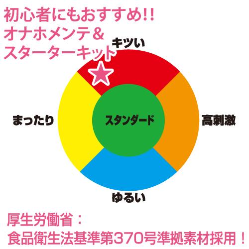 日本 a-one